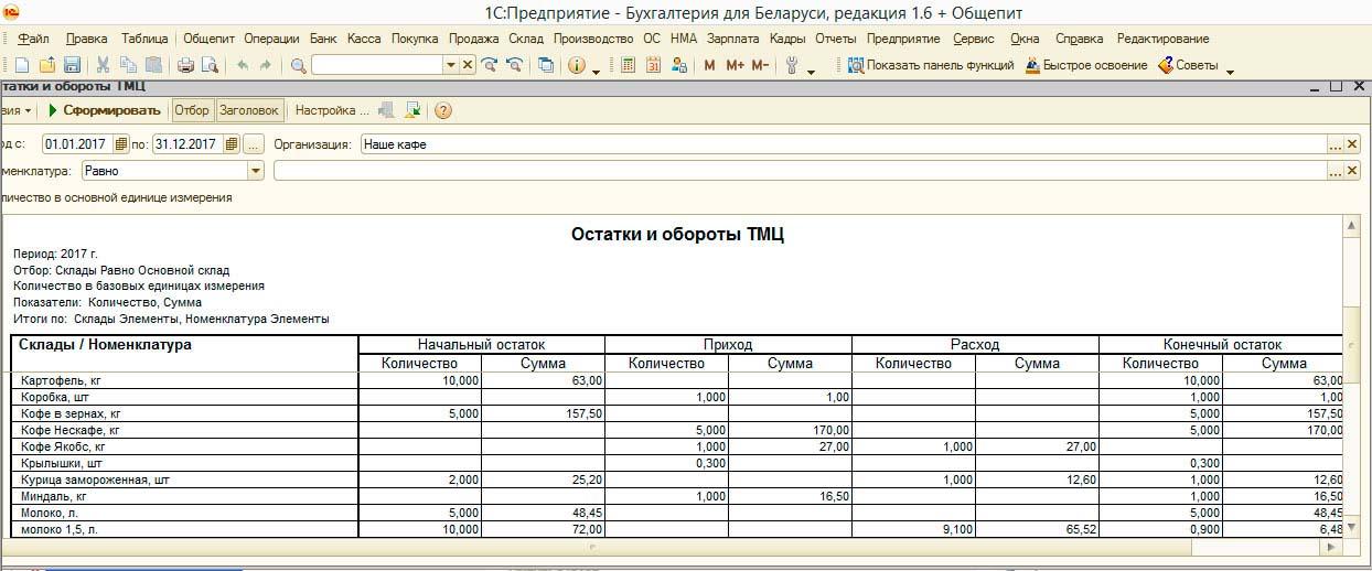 Бухгалтерия общепита налоги налоговая оптимизация